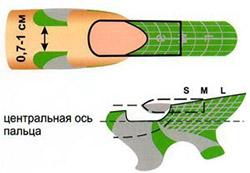 Формы для моделирования ногтей